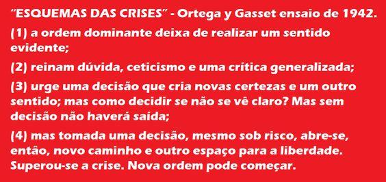 Esquemas das Crises - Ortega y Gasset