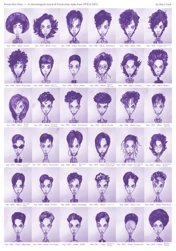 Black Hairstyles from Prince