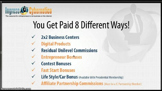 INGRESO CYBERNETICO AMAZING COMP PLAN - 8 Ways to Get Paid with Ingreso ...