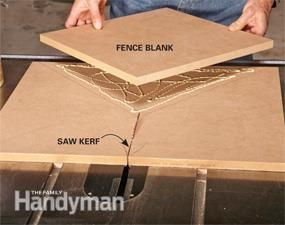 Table Saw Sled The O Jays And Squares On Pinterest