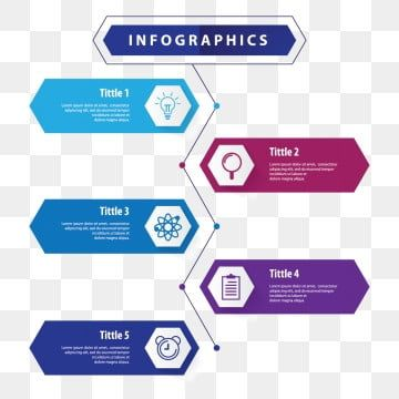 Negocios Png Images Infographic Templates Timeline Infographic