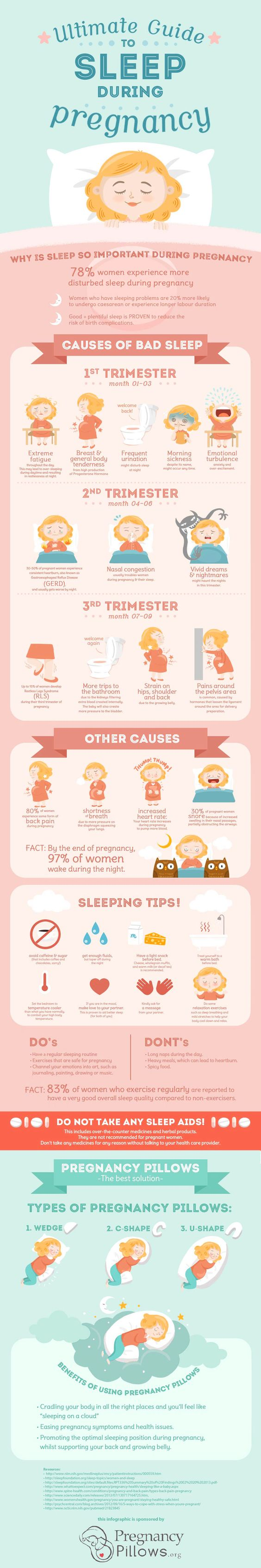 sleeping during pregnancy infographic