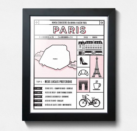 Quadro de Viagem | Paris