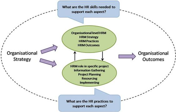 Outsourcing human resources to the Philippines is becoming more - hr strategy