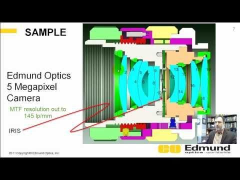 Zemax Tutorial 2 System Aperture Settting Youtube System Tutorial Aperture