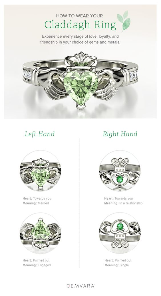 How to Wear Your Claddagh Ring | It seems like most people don't know this and just put them on however!
