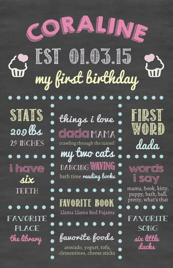 First birthday stat photoshop template, download for free.