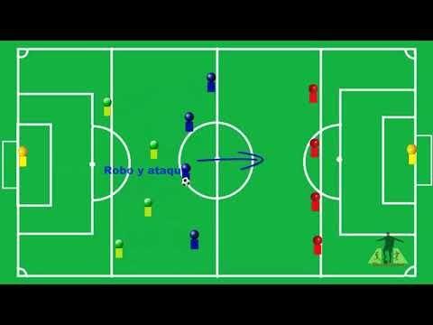 Ejercicio Ideal De Ataque Y Defensa Para Fútbol Base Youtube Ejercicios De Fútbol Ejercicios Fútbol