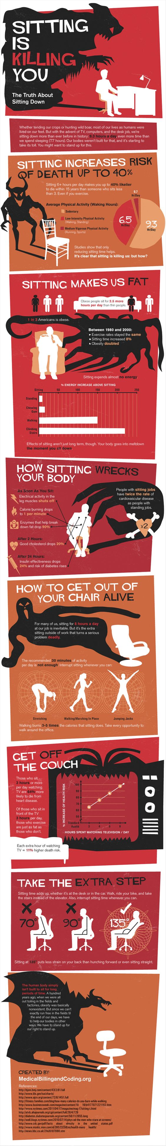 Sitting down is killing you.