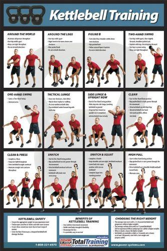 Power Systems Kettlebell Training Poster http://www.mysharedpage.com/power-systems-kettlebell-training-poster
