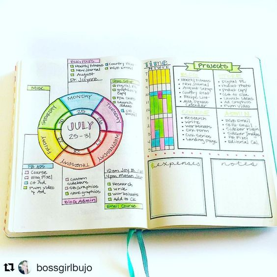 Calendar Wheel Bullet Journal : Calendar wheel and weekly plan for your bullet journal
