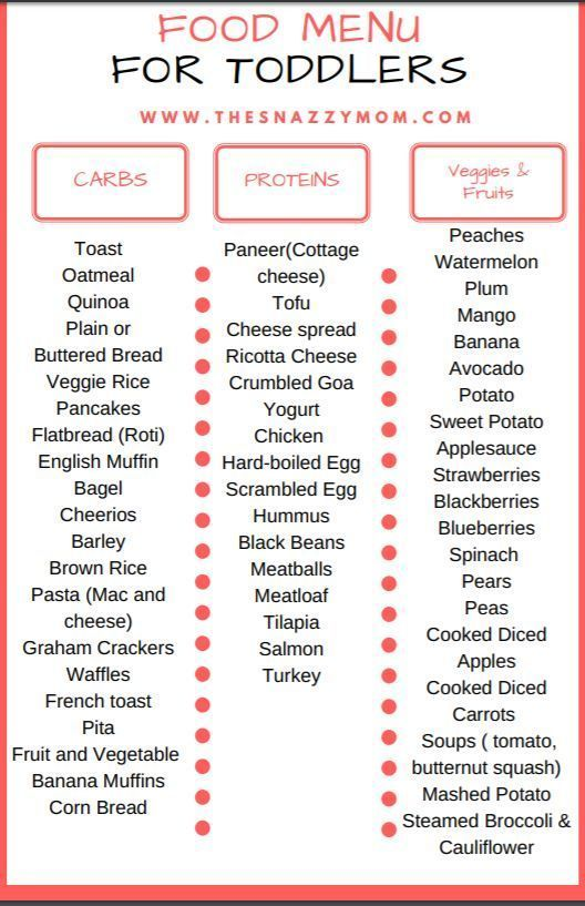 free weight loss meal plans for picky eaters
