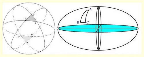 13 Encuadre Encaje Y Proporcion Valero Ejercicios De Dibujo Dibujo Basico Tecnicas De Dibujo