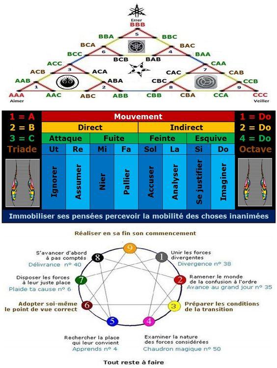 Hermétisme - Page 4 F79304838b5e72de86b1f1206ea68df6