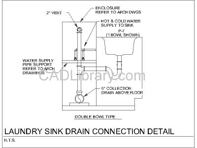 explore drain connection connection detail and more laundry sinks cad ...