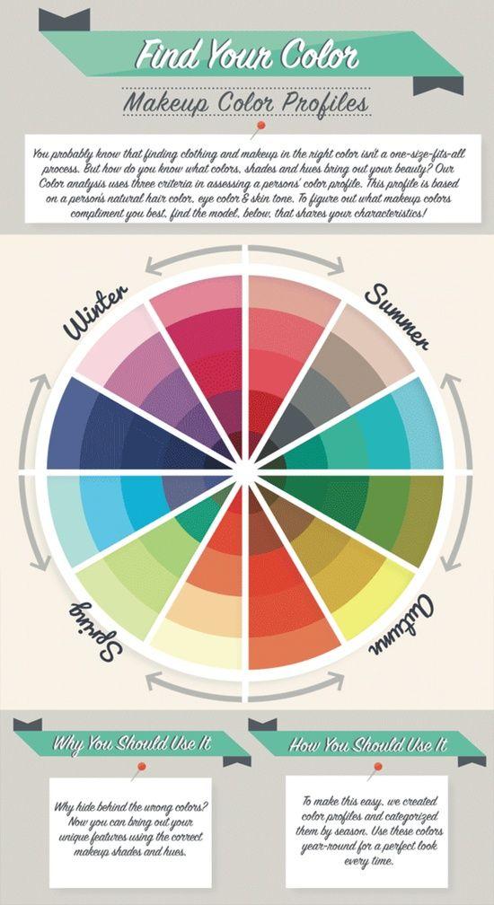 Winter Fashion Color Wheel Chart