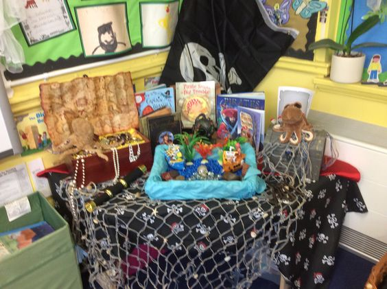 Classroom Enhancement Ideas ~ The o jays pirates and book on pinterest
