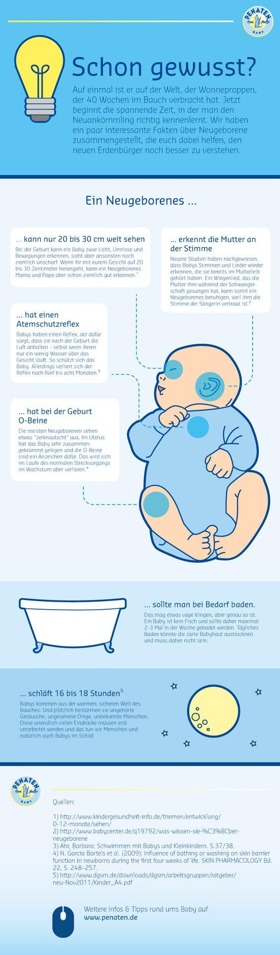 Wir haben ein paar interessante Fakten über Neugeborene zusammengestellt, die…
