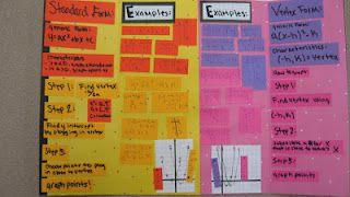 Inside of Quadratic Foldables