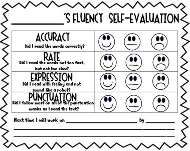 how to write self appraisal report for teachers