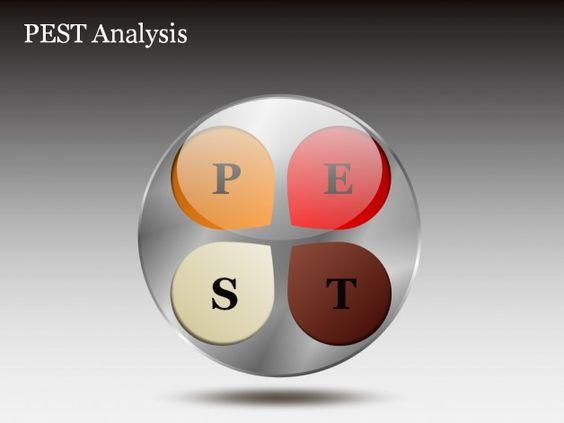 PEST analysis template Powerpoint Templates Pinterest Modelli - analysis template