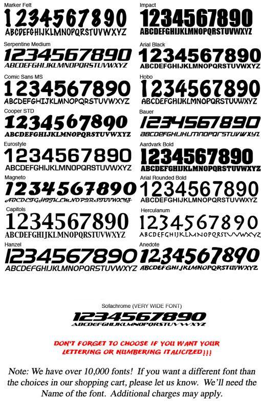 Fonts Jpg 510 788 Pixels Number Fonts Numbers Font Lettering