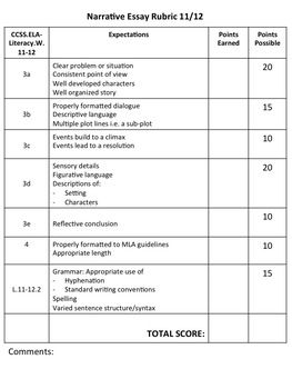 short research essay rubric This rubric may be used for self-assessment and peer feedback research process rubric wrote notes which included facts that answered most of the research.