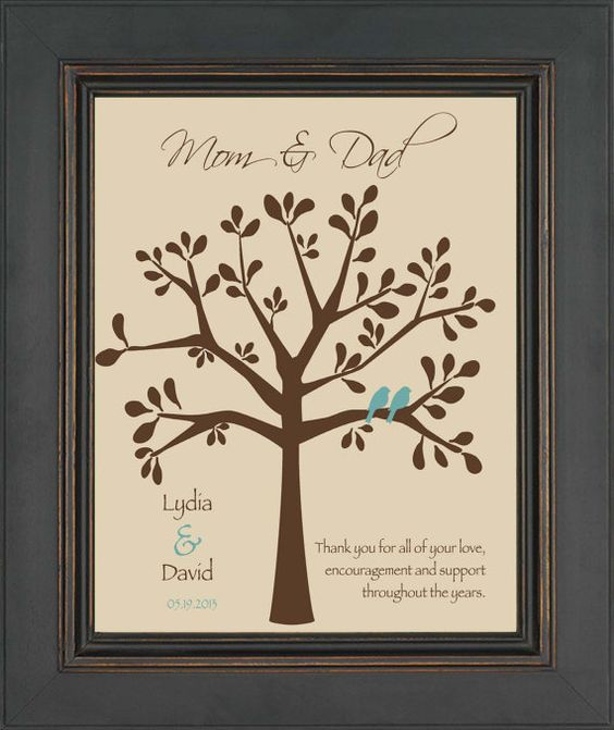 Gifts For Parents Wedding Thank You: Wedding Thank You Gifts, Gift For Parents And Wedding