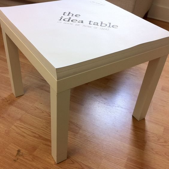 For  creative, collaborative work space...The Idea Table...created using a cheap IKEA end table and a pad of paper cut to fit on top. Pad is attached using strong double-sided tape.