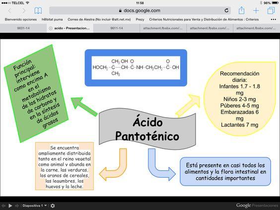 Ácido pantotémico