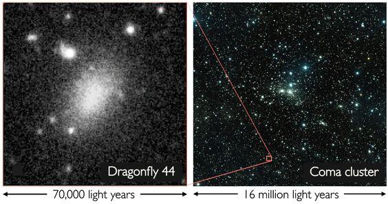 La curieuse galaxie gorgée de matière noire