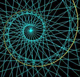 Espiral logarítmica: Símbolos Talismãs, Fractales Espirales, Compás Google, Espirales Obsesivas