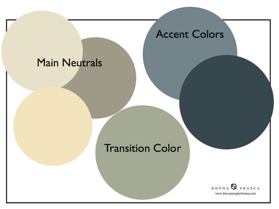 A Color Specialist in Charlotte: How To Keep The Colors In Your Home Classic
