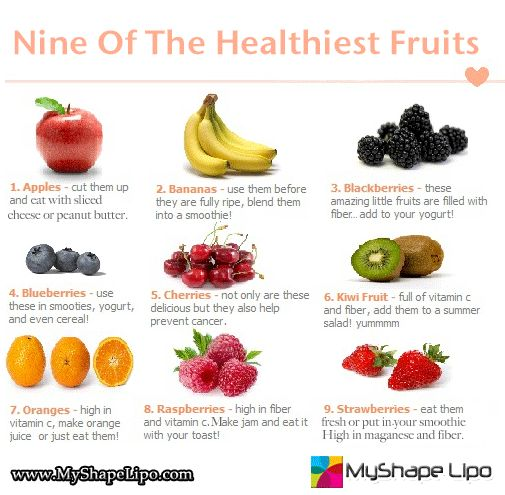 fruit of spirit healthiest fruit