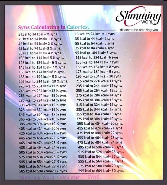 Syns calculator pinteres Slimming world slimming world
