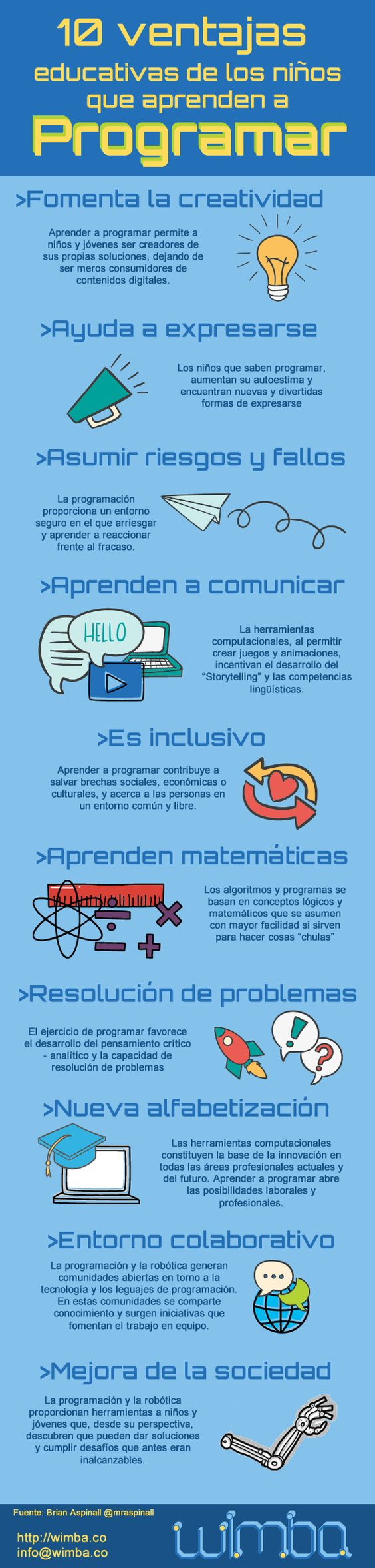 10 razones por las que todos los niños deberían aprender a programar | Wimba Robótica Educativa