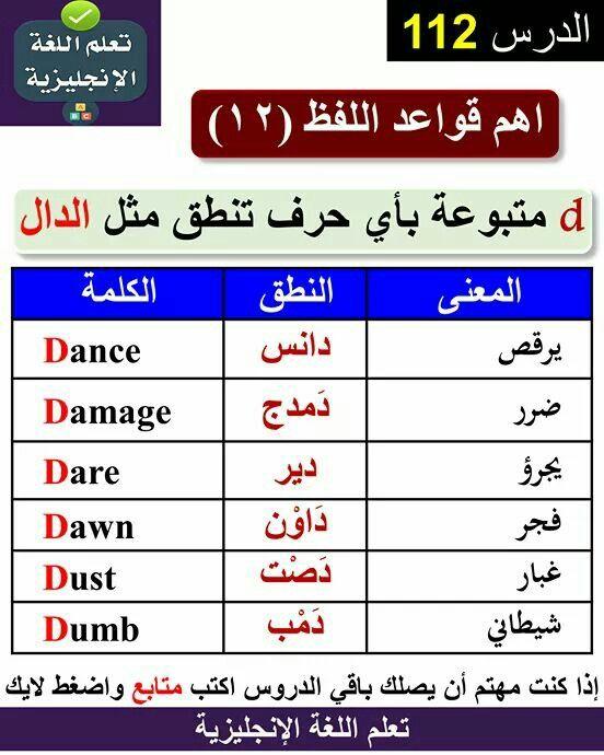 English Language Learning Grammar English Language Learning English Vocabulary