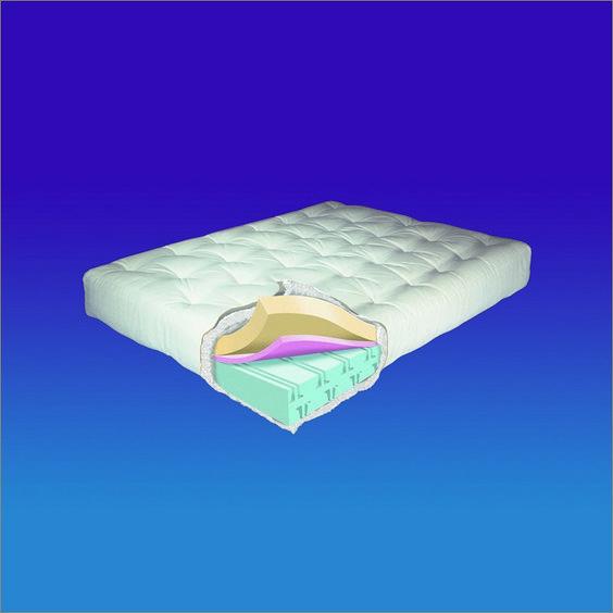 Buy Futon Mattress Futon Mattress Pinterest Futon mattress