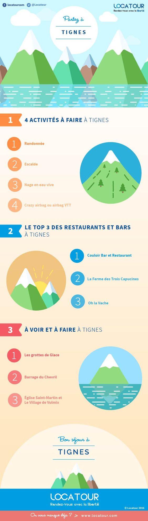 #infographie- Montagne été : Encore plus de destinations ! Encore plus d'activités grâce à Tignes- Découvrez toutes les activités, les restaurants et les lieux à visiter en un seul regard ! #etourisme#montagne