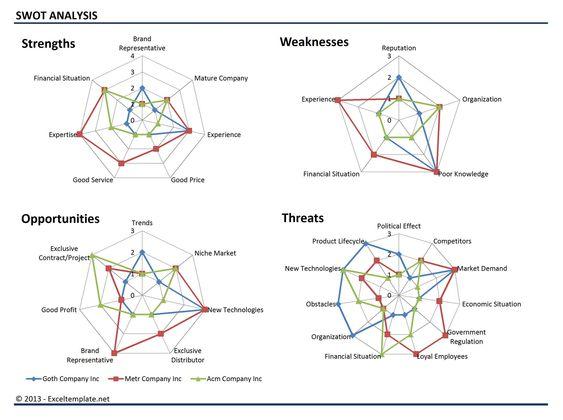 aetna swot Swot analysis, a-mark financial corporation swot analysis, marketline,   swot analysis, aetna inc swot analysis, marketline, a progressive digital.