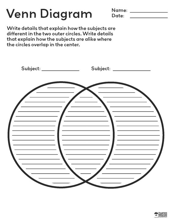 Free Printable Venn Diagram From Crabtree Publishing