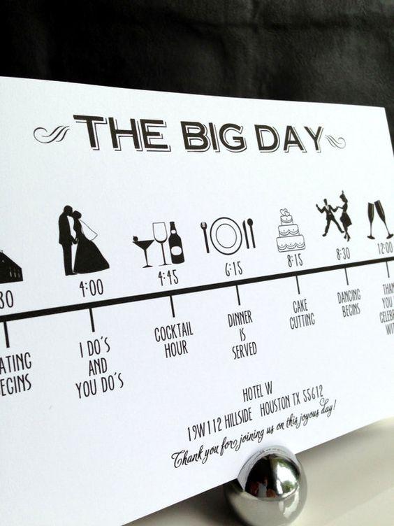 Timeline delle nozze
