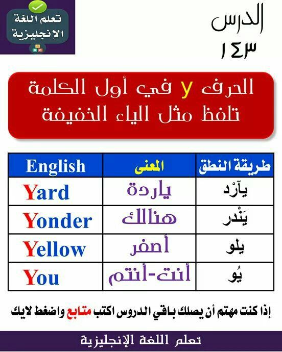 Pin By Yasser El On Vocabulaire Anglais Learn English Words English Vocabulary Words English Language Learning