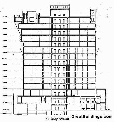 AD Classics: The Portland Building,www.greatbuildings.com