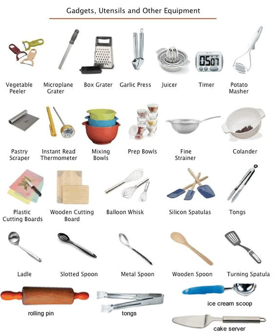 Kitchen gadgets and utensils english lesson learning for Kitchen utensils names