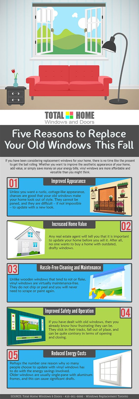 Five Reasons to Replace Your Old Windows This Fall
