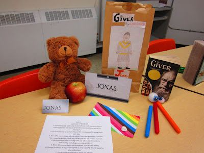 Character Body Book Report Projects, templates, printable.
