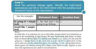 Kunci Jawaban Bahasa Inggris Chapter 3 Task 2 Halaman 43 44 Inggris Bijak Bahasa Inggris