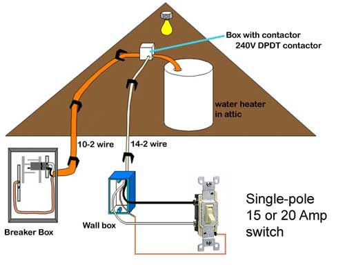How To Wire Switches Wire Switch Home Electrical Wiring Electrical Wiring