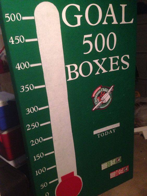 Just made a goal thermometer for our church for Operation Christmas child boxes!